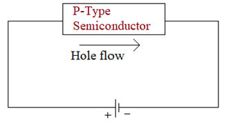 led teknolojisi p tip yarı iletken