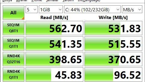 HDD ve SSD Okuma Yazma Hızı Öğrenme